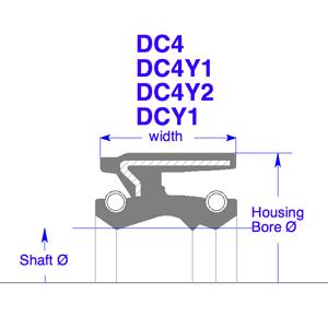 DC4Y1