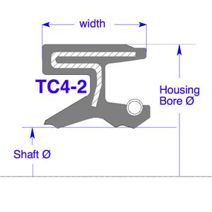 TC4-2